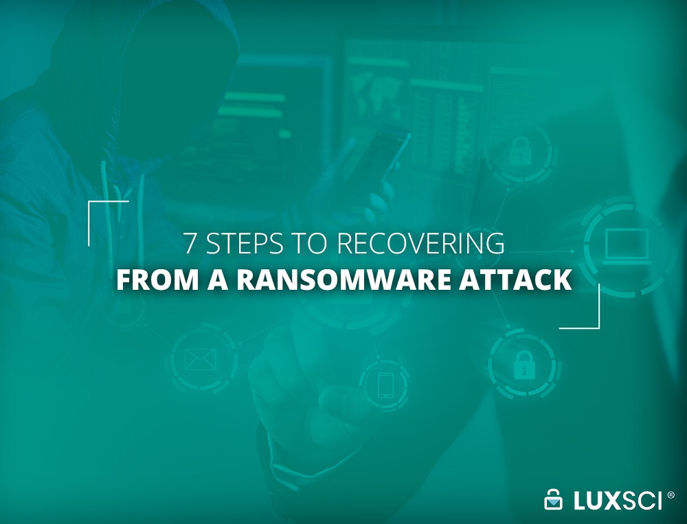 Recovering from ransomware